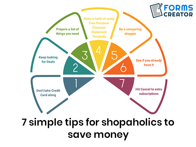 Money-Saving tips for Shopaholics - Forms Creator