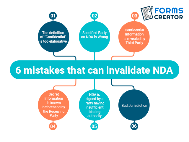 6 Mistakes that invalidates a NDA Form - Forms Creator